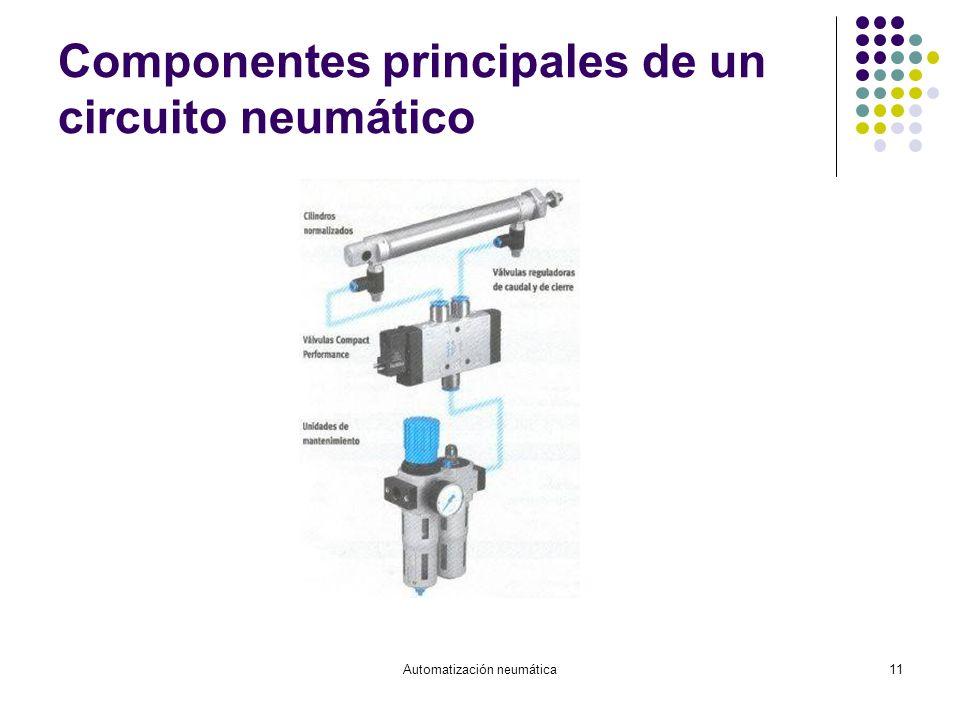 Automatización neumática11 Componentes principales de un circuito neumático