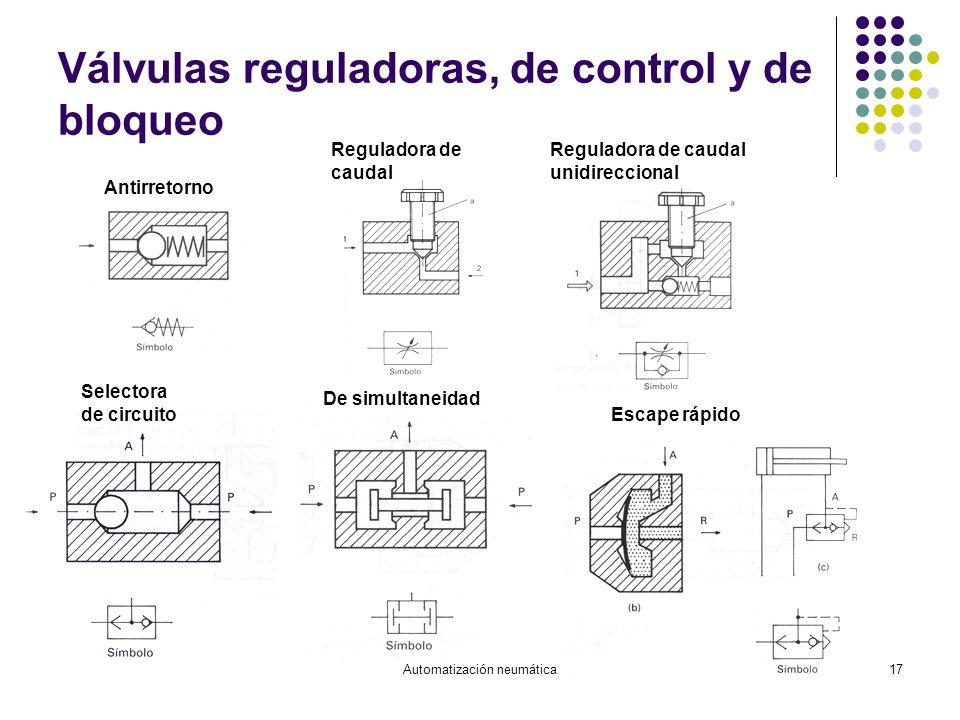 Automatización neumática17 Válvulas reguladoras, de control y de bloqueo Antirretorno Reguladora de caudal Reguladora de caudal unidireccional Selecto