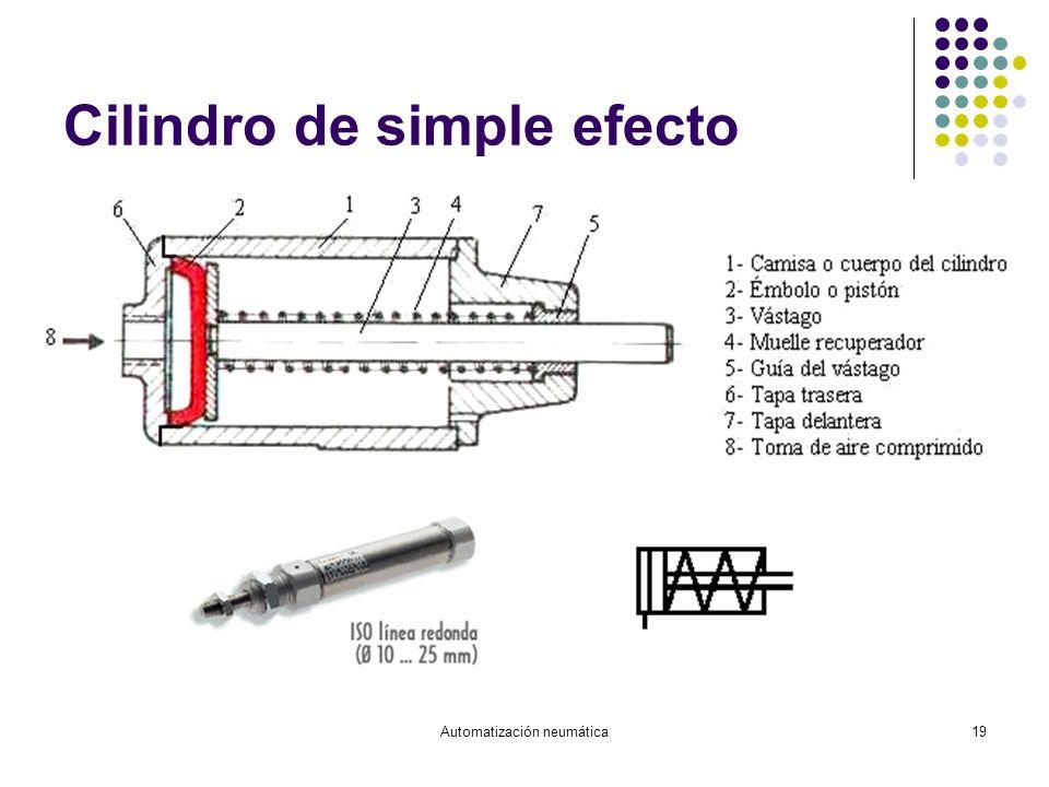 Automatización neumática19 Cilindro de simple efecto