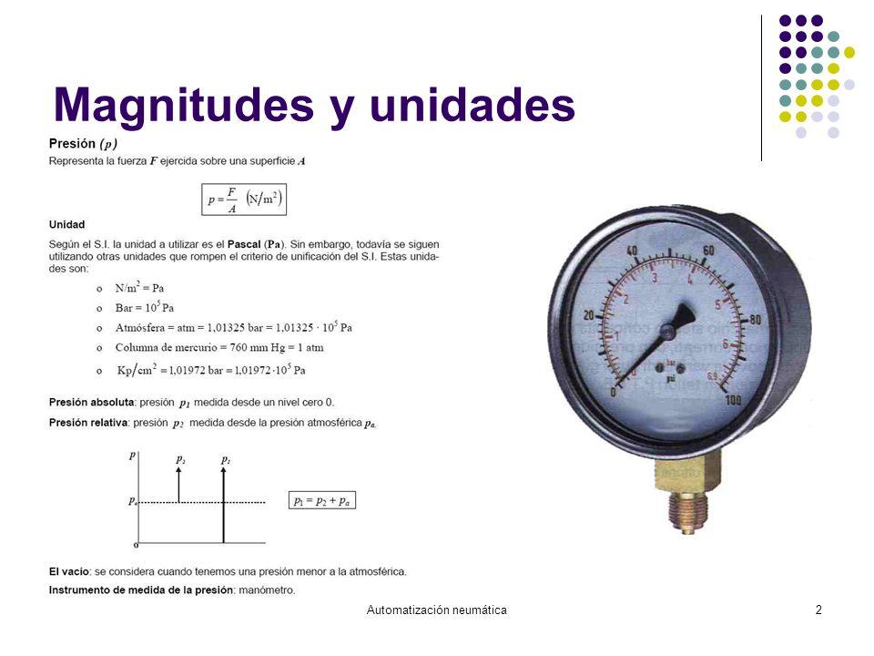 Automatización neumática2 Magnitudes y unidades
