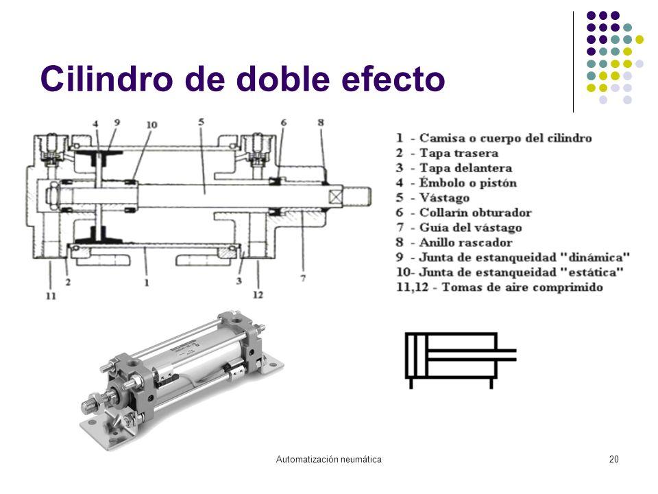 Automatización neumática20 Cilindro de doble efecto