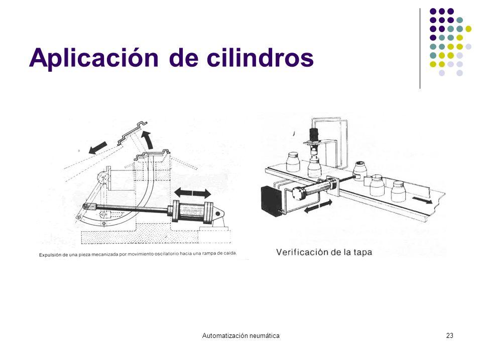 Automatización neumática23 Aplicación de cilindros