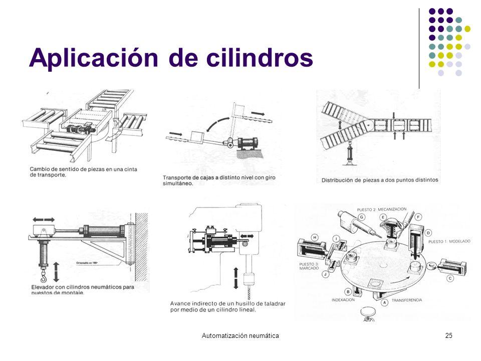 Automatización neumática25 Aplicación de cilindros