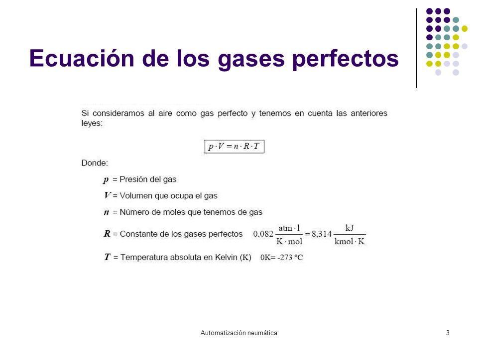 Automatización neumática3 Ecuación de los gases perfectos