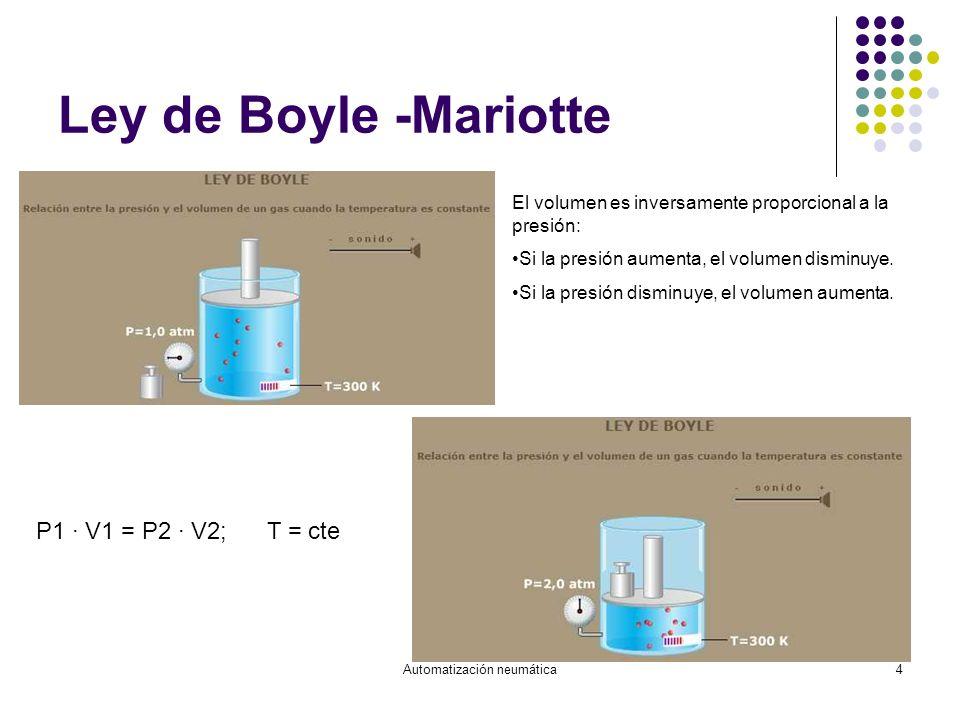 Automatización neumática4 Ley de Boyle -Mariotte El volumen es inversamente proporcional a la presión: Si la presión aumenta, el volumen disminuye. Si