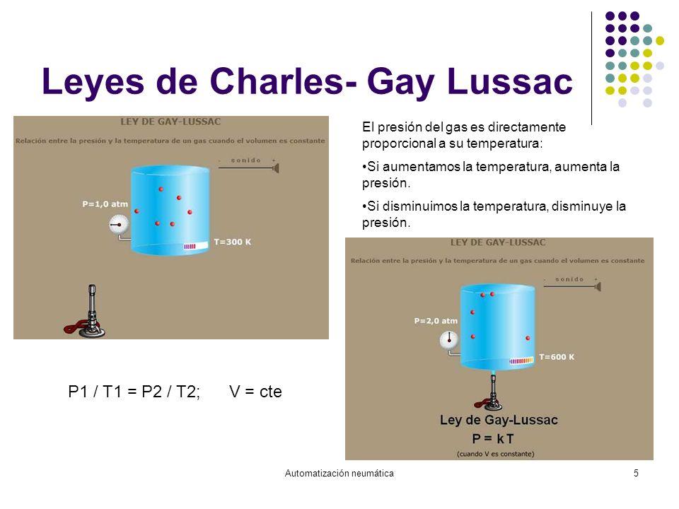 Automatización neumática5 Leyes de Charles- Gay Lussac El presión del gas es directamente proporcional a su temperatura: Si aumentamos la temperatura,