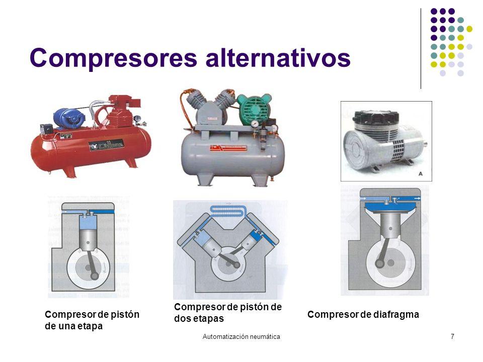 Automatización neumática7 Compresores alternativos Compresor de pistón de una etapa Compresor de pistón de dos etapas Compresor de diafragma