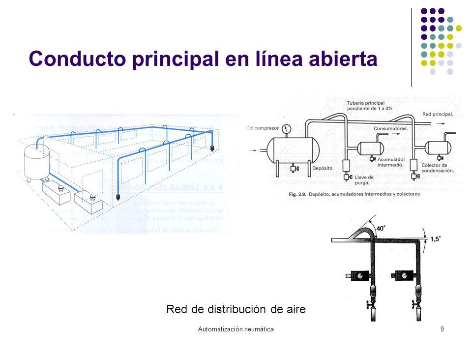 Automatización neumática9 Conducto principal en línea abierta Red de distribución de aire