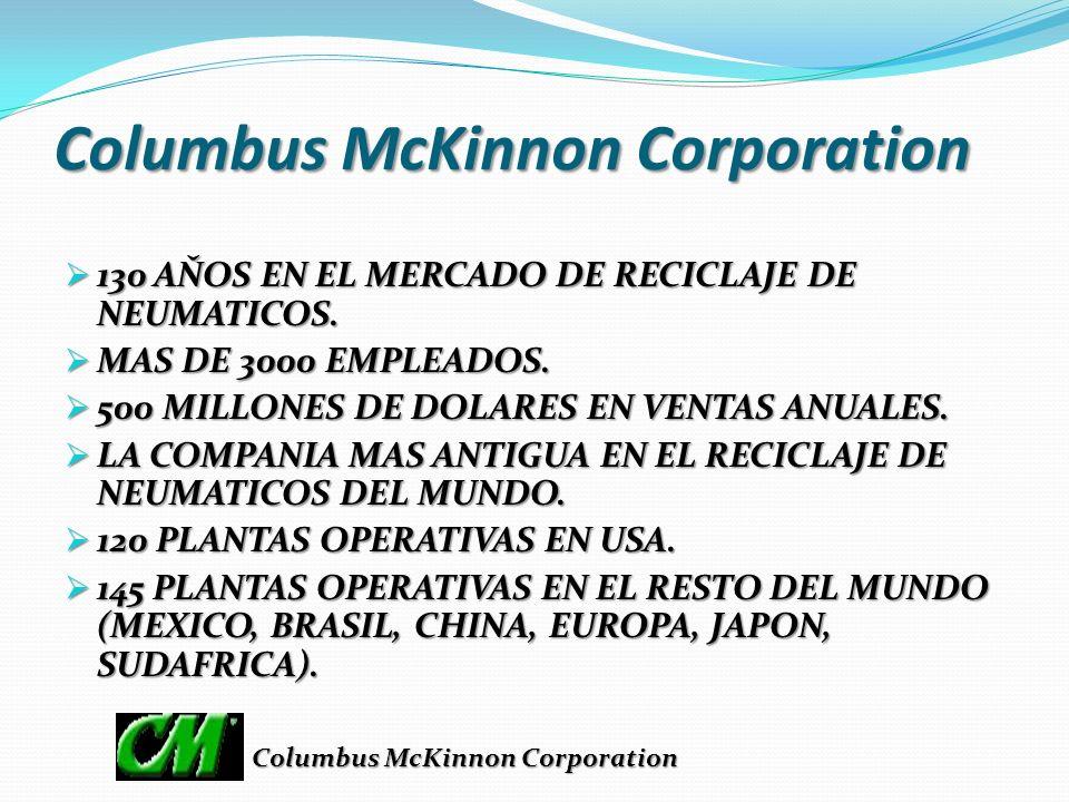 Columbus McKinnon Corporation 130 AŇOS EN EL MERCADO DE RECICLAJE DE NEUMATICOS. 130 AŇOS EN EL MERCADO DE RECICLAJE DE NEUMATICOS. MAS DE 3000 EMPLEA
