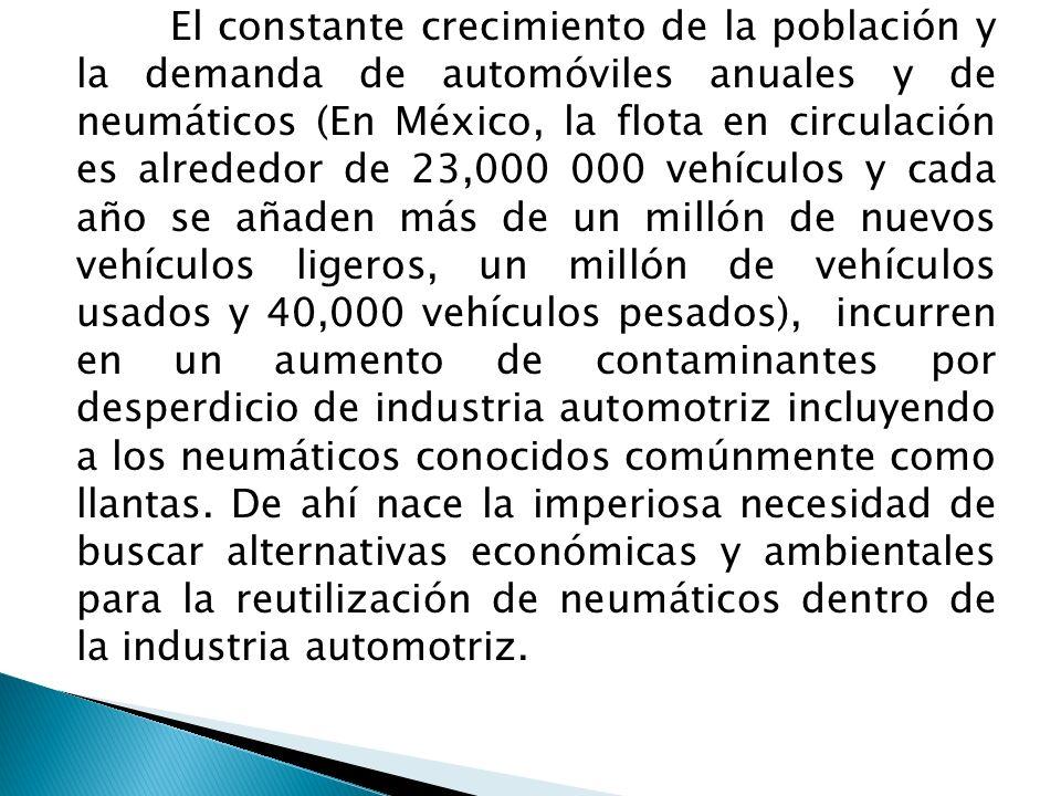 El constante crecimiento de la población y la demanda de automóviles anuales y de neumáticos (En México, la flota en circulación es alrededor de 23,00