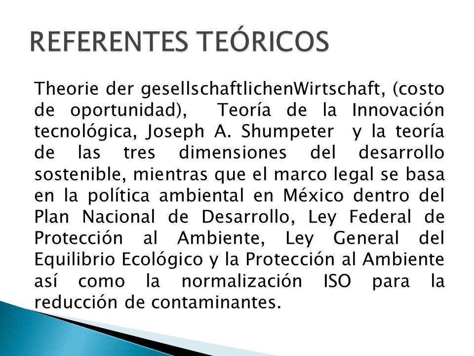Theorie der gesellschaftlichenWirtschaft, (costo de oportunidad), Teoría de la Innovación tecnológica, Joseph A.