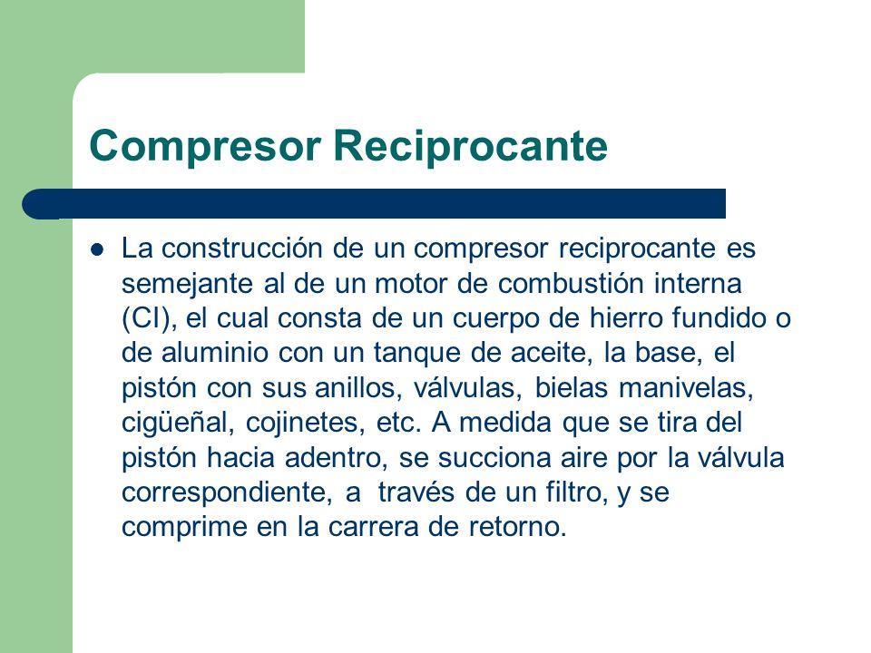 Compresor Reciprocante La construcción de un compresor reciprocante es semejante al de un motor de combustión interna (CI), el cual consta de un cuerp