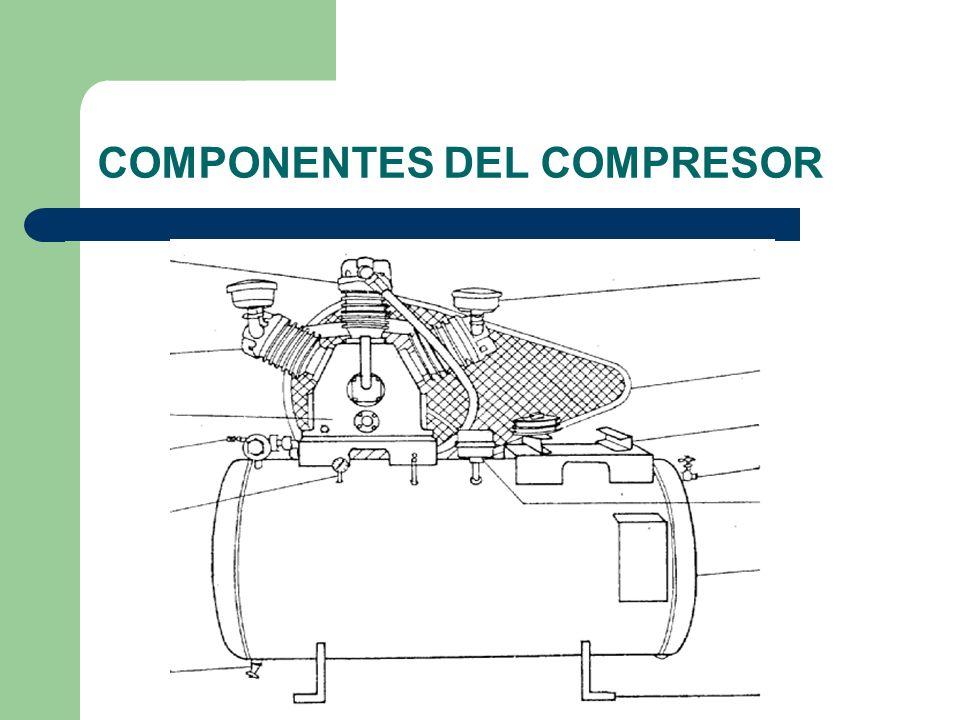 COMPONENTES DEL COMPRESOR