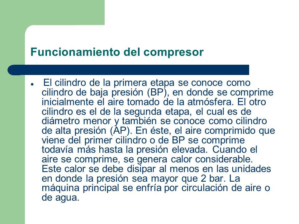 Funcionamiento del compresor El cilindro de la primera etapa se conoce como cilindro de baja presión (BP), en donde se comprime inicialmente el aire t
