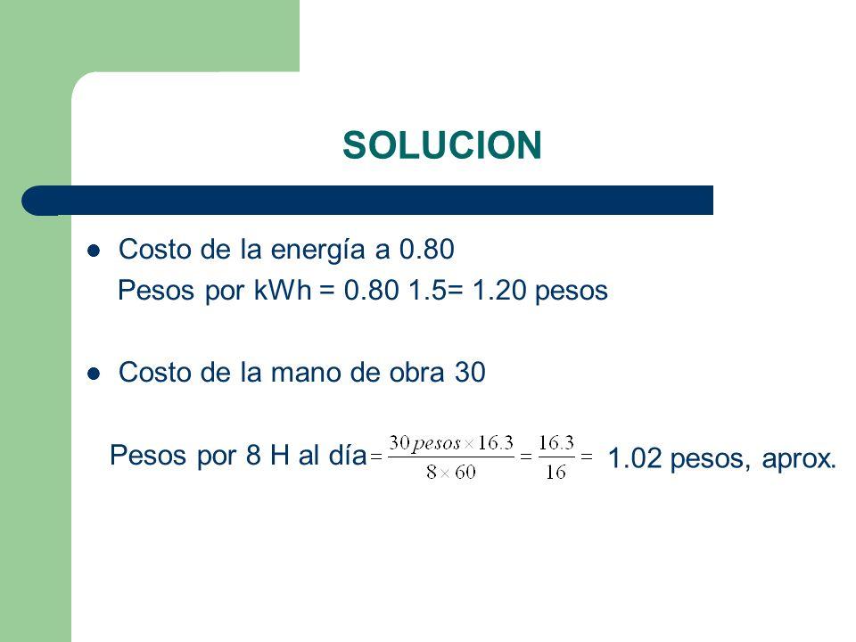 SOLUCION Costo de la energía a 0.80 Pesos por kWh = 0.80 1.5= 1.20 pesos Costo de la mano de obra 30 Pesos por 8 H al día 1.02 pesos, aprox.