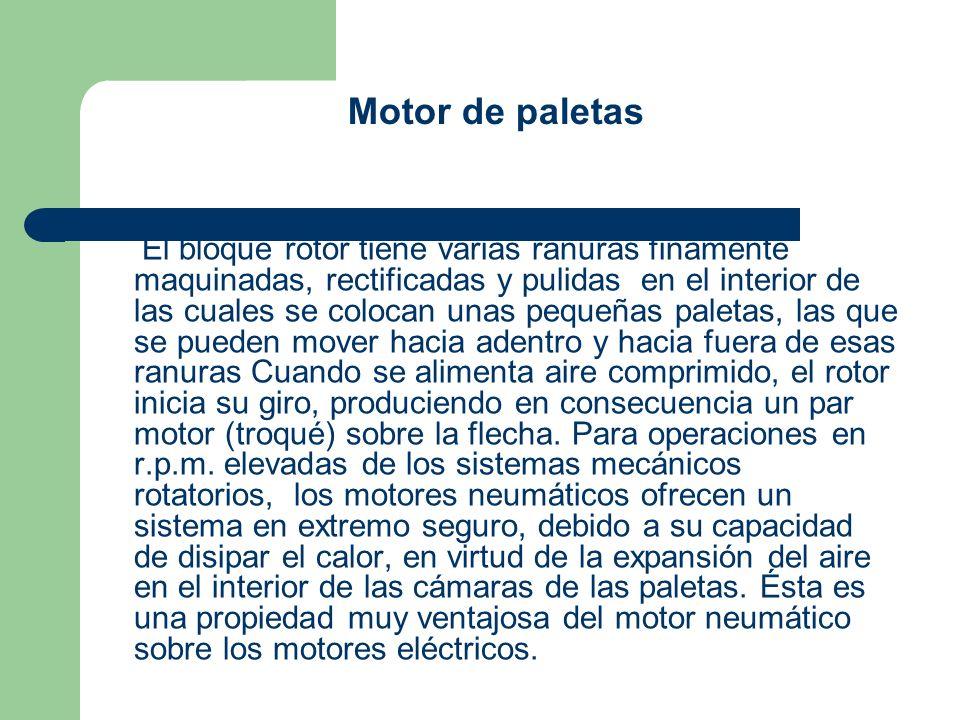 Motor de paletas El bloque rotor tiene varias ranuras finamente maquinadas, rectificadas y pulidas en el interior de las cuales se colocan unas pequeñ