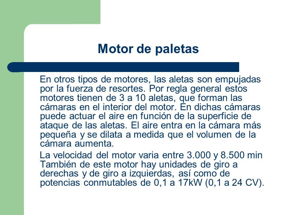 Motor de paletas En otros tipos de motores, las aletas son empujadas por la fuerza de resortes. Por regla general estos motores tienen de 3 a 10 aleta