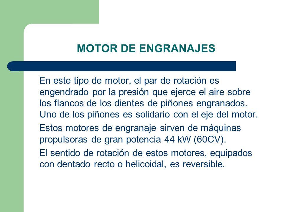 MOTOR DE ENGRANAJES En este tipo de motor, el par de rotación es engendrado por la presión que ejerce el aire sobre los flancos de los dientes de piño