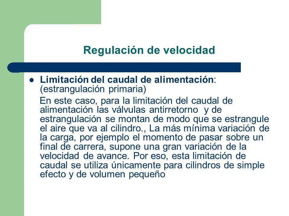 Regulación de velocidad Limitación del caudal de alimentación: (estrangulación primaria) En este caso, para la limitación del caudal de alimentación l