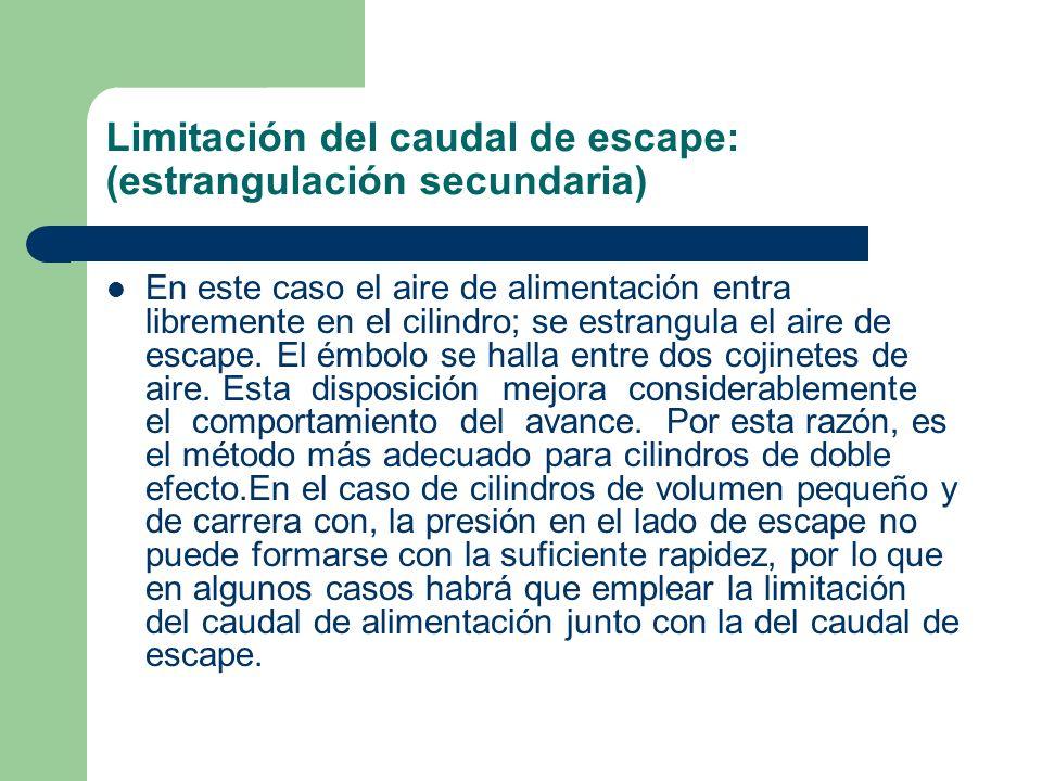 Limitación del caudal de escape: (estrangulación secundaria) En este caso el aire de alimentación entra libremente en el cilindro; se estrangula el ai