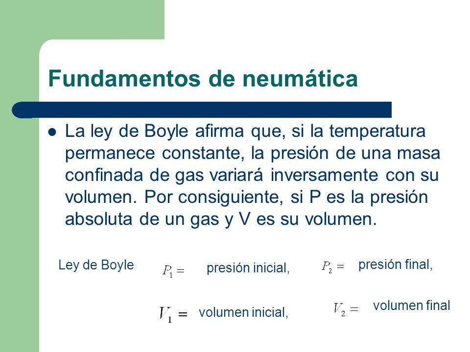 Fundamentos de neumática La ley de Boyle afirma que, si la temperatura permanece constante, la presión de una masa confinada de gas variará inversamen