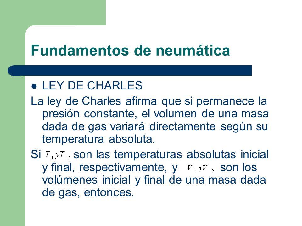Fundamentos de neumática LEY DE CHARLES La ley de Charles afirma que si permanece la presión constante, el volumen de una masa dada de gas variará dir