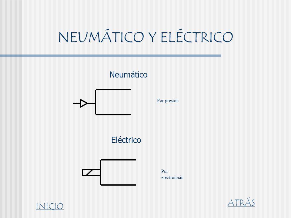 NEUMÁTICO Y ELÉCTRICO Por presión Por electroimán Neumático Eléctrico INICIO ATRÁS