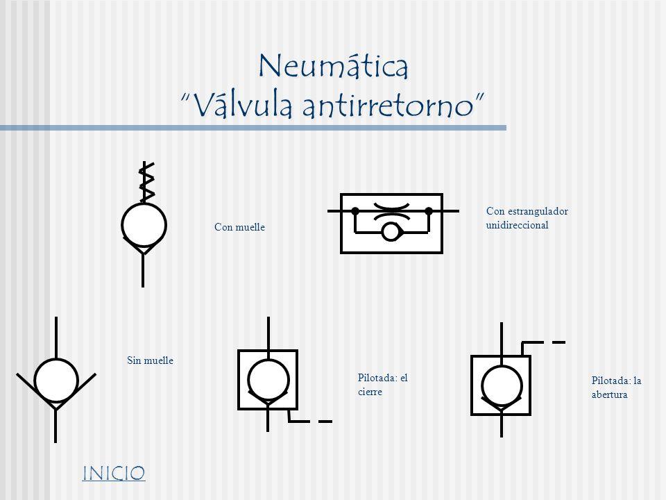 Neumática Válvula antirretorno Sin muelle Pilotada: el cierre Con muelle Pilotada: la abertura Con estrangulador unidireccional INICIO