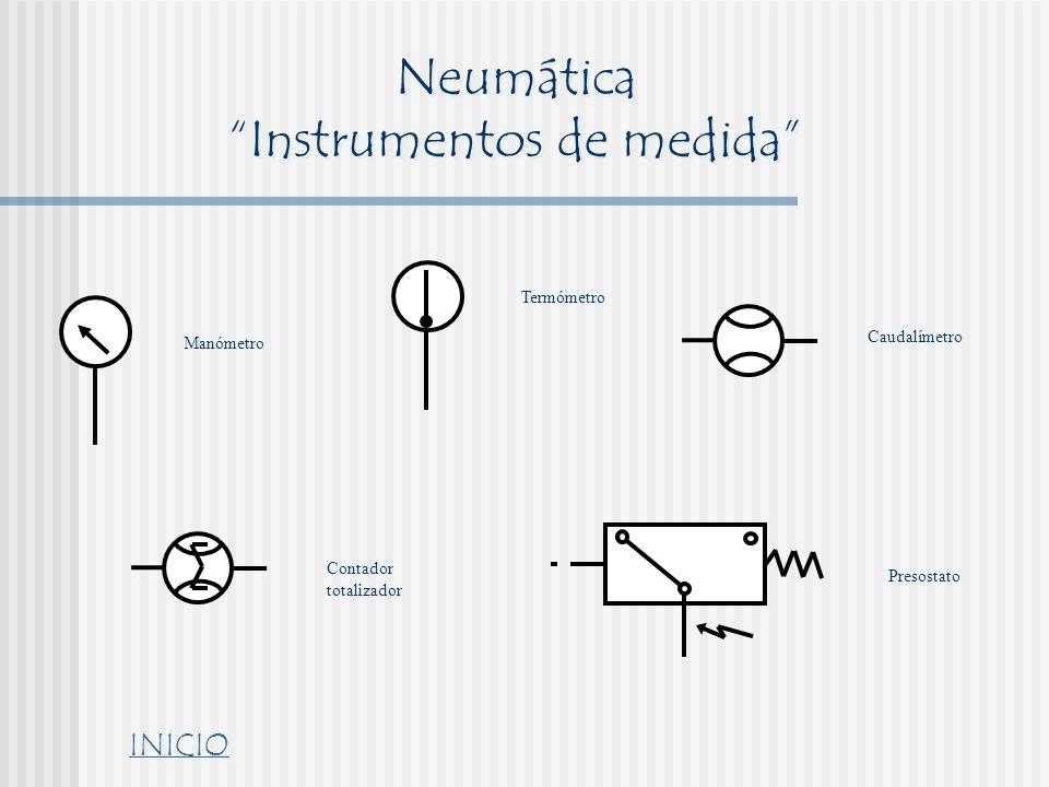 Neumática Instrumentos de medida Manómetro TermómetroContador totalizador Caudalímetro Presostato INICIO