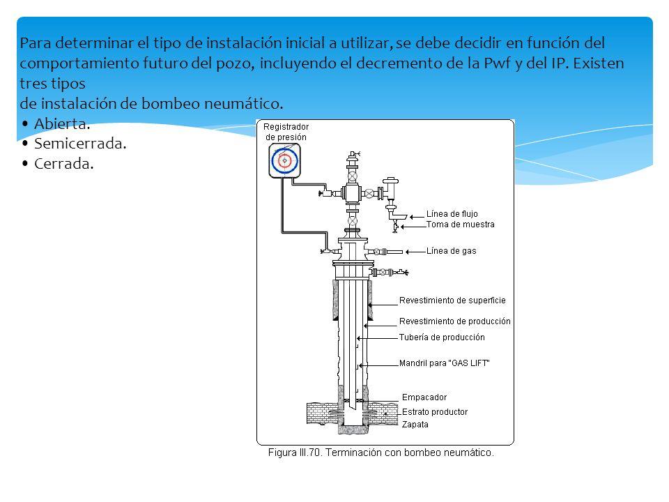 Para determinar el tipo de instalación inicial a utilizar, se debe decidir en función del comportamiento futuro del pozo, incluyendo el decremento de