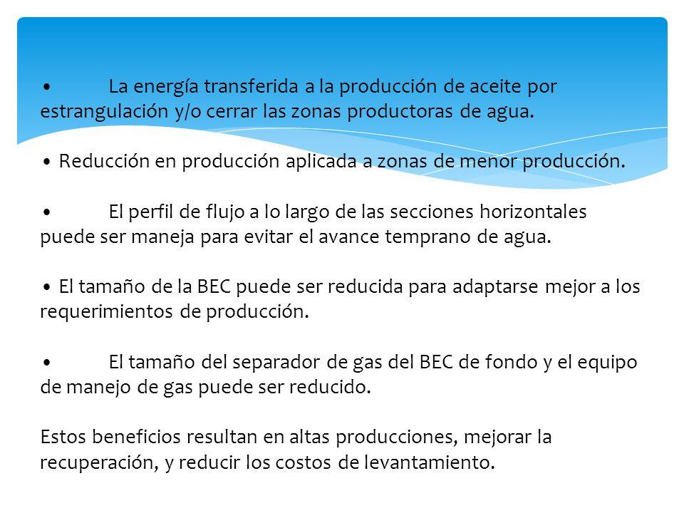 La energía transferida a la producción de aceite por estrangulación y/o cerrar las zonas productoras de agua. Reducción en producción aplicada a zonas