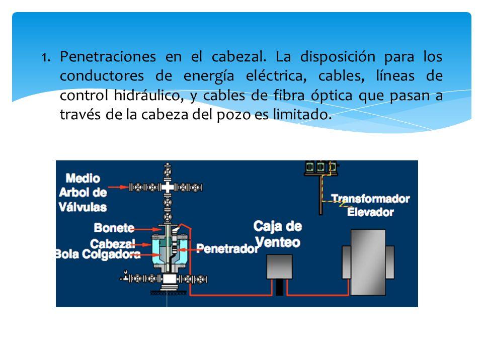 1.Penetraciones en el cabezal. La disposición para los conductores de energía eléctrica, cables, líneas de control hidráulico, y cables de fibra óptic