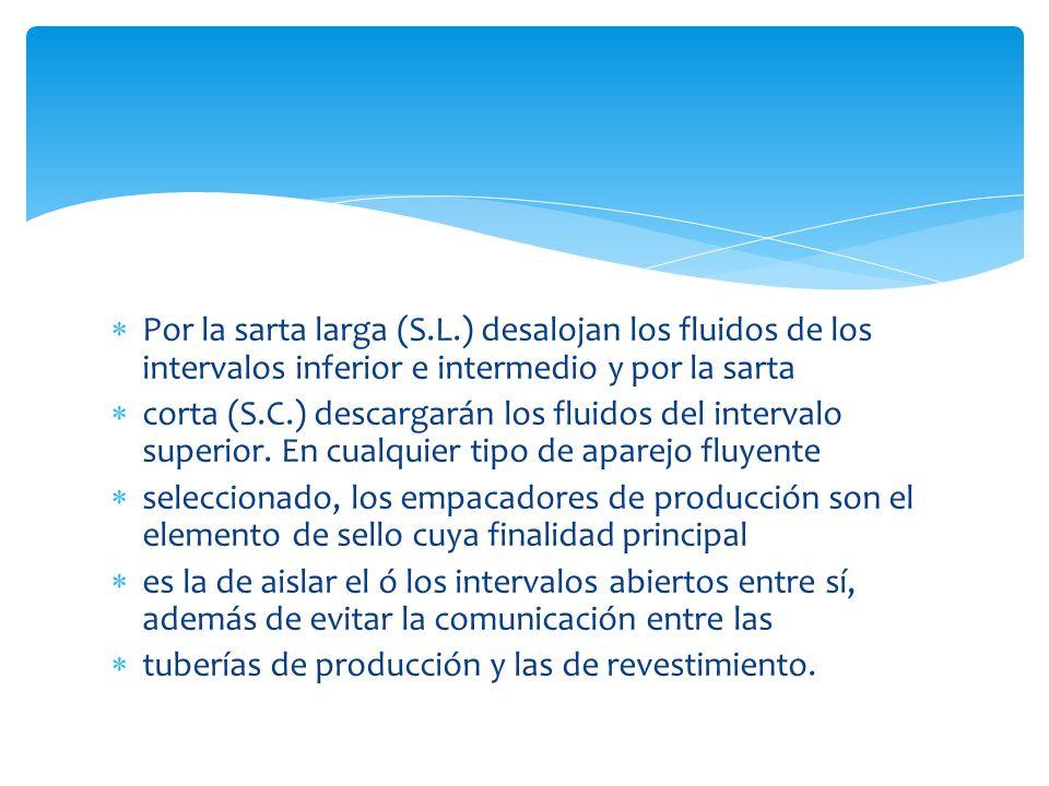 Por la sarta larga (S.L.) desalojan los fluidos de los intervalos inferior e intermedio y por la sarta corta (S.C.) descargarán los fluidos del interv