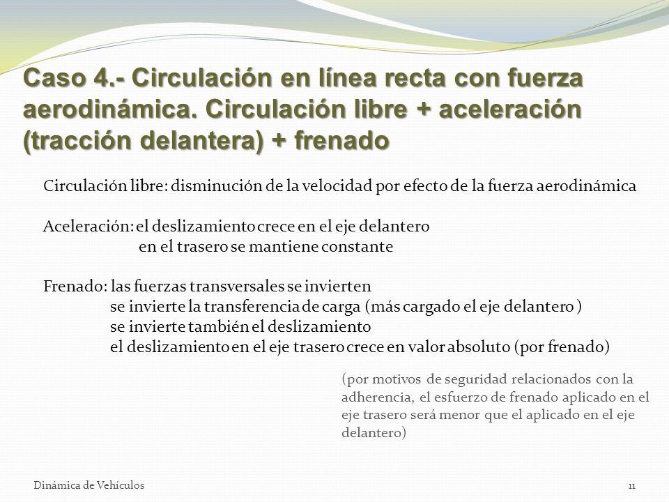 Dinámica de Vehículos11 Caso 4.- Circulación en línea recta con fuerza aerodinámica. Circulación libre + aceleración (tracción delantera) + frenado Ci