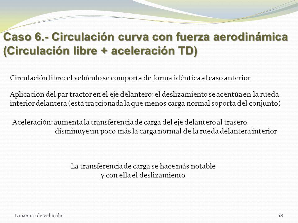 Dinámica de Vehículos18 Caso 6.- Circulación curva con fuerza aerodinámica (Circulación libre + aceleración TD) Circulación libre: el vehículo se comp