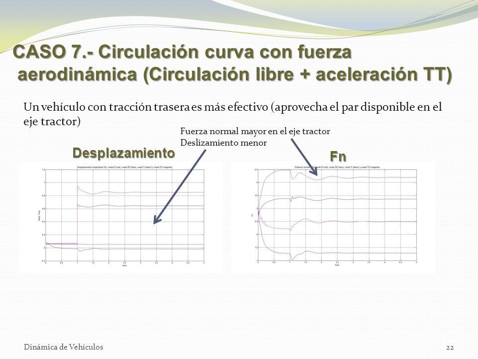 Dinámica de Vehículos22 CASO 7.- Circulación curva con fuerza aerodinámica (Circulación libre + aceleración TT) aerodinámica (Circulación libre + acel