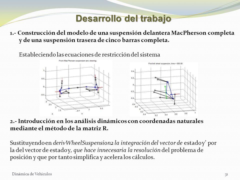 Dinámica de Vehículos31 Desarrollo del trabajo 1.- Construcción del modelo de una suspensión delantera MacPherson completa y de una suspensión trasera