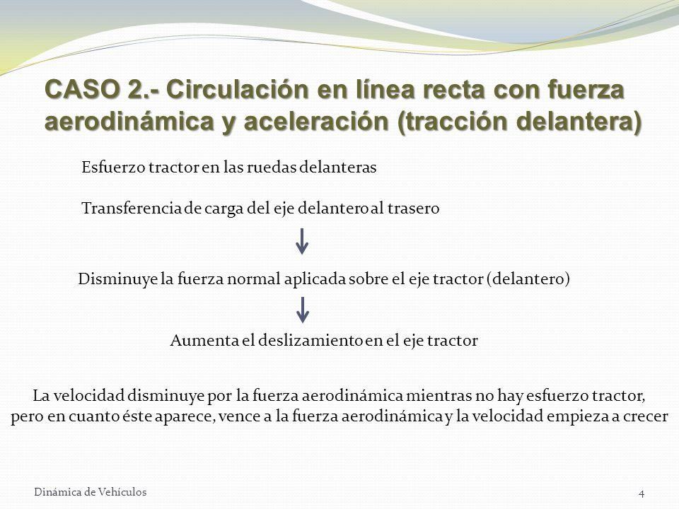 4 CASO 2.- Circulación en línea recta con fuerza aerodinámica y aceleración (tracción delantera) Esfuerzo tractor en las ruedas delanteras Transferenc