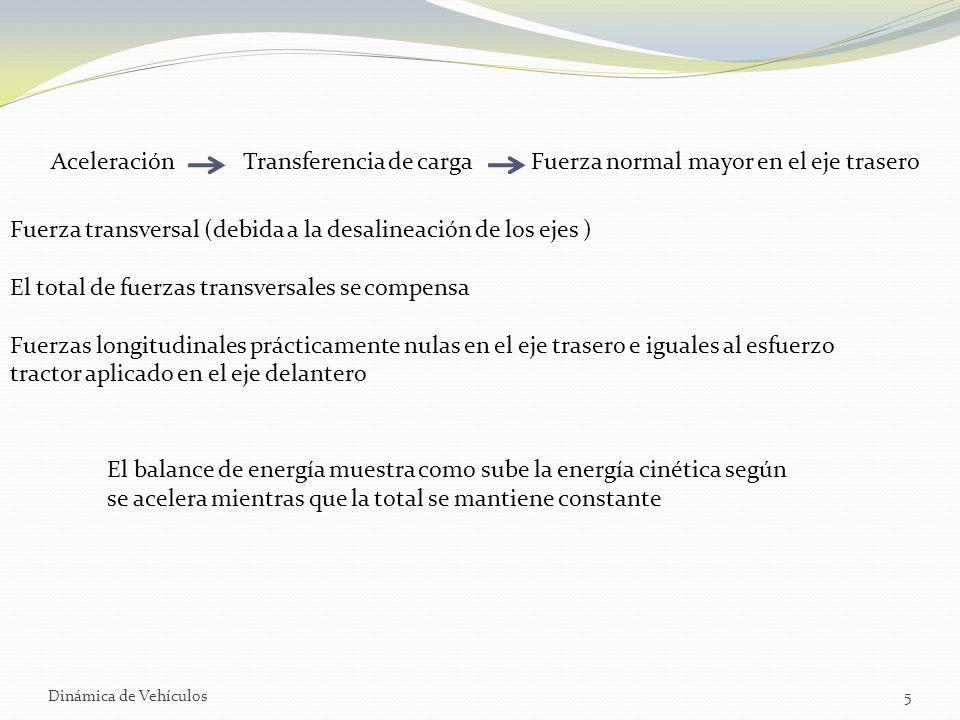 Dinámica de Vehículos5 Fuerza transversal (debida a la desalineación de los ejes ) El total de fuerzas transversales se compensa Fuerzas longitudinale