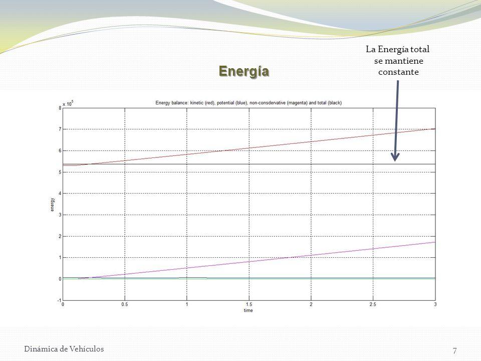 7 Energía La Energía total se mantiene constante