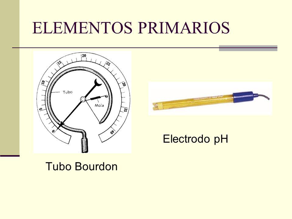 ELEMENTOS PRIMARIOS Tubo Bourdon Electrodo pH