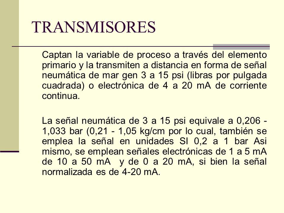 TRANSMISORES Captan la variable de proceso a través del elemento primario y la transmiten a distancia en forma de señal neumática de mar gen 3 a 15 ps