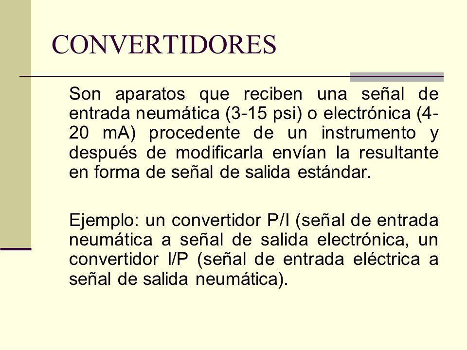 CONVERTIDORES Son aparatos que reciben una señal de entrada neumática (3-15 psi) o electrónica (4- 20 mA) procedente de un instrumento y después de mo