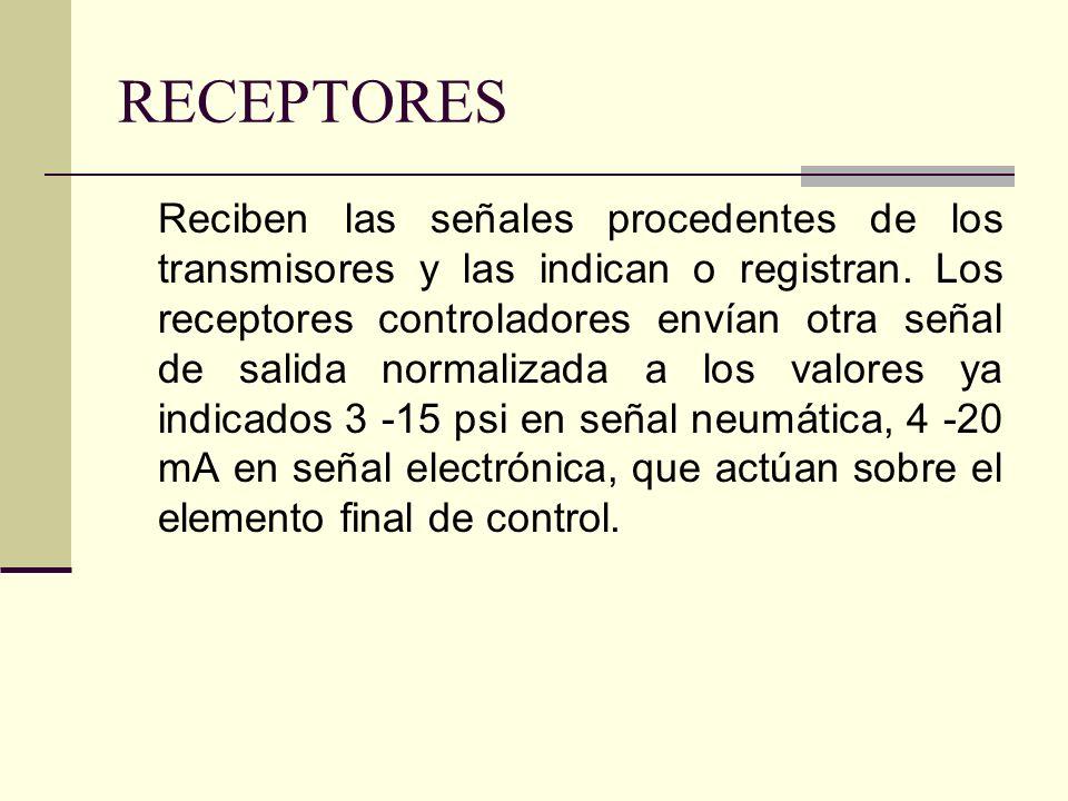 RECEPTORES Reciben las señales procedentes de los transmisores y las indican o registran. Los receptores controladores envían otra señal de salida nor