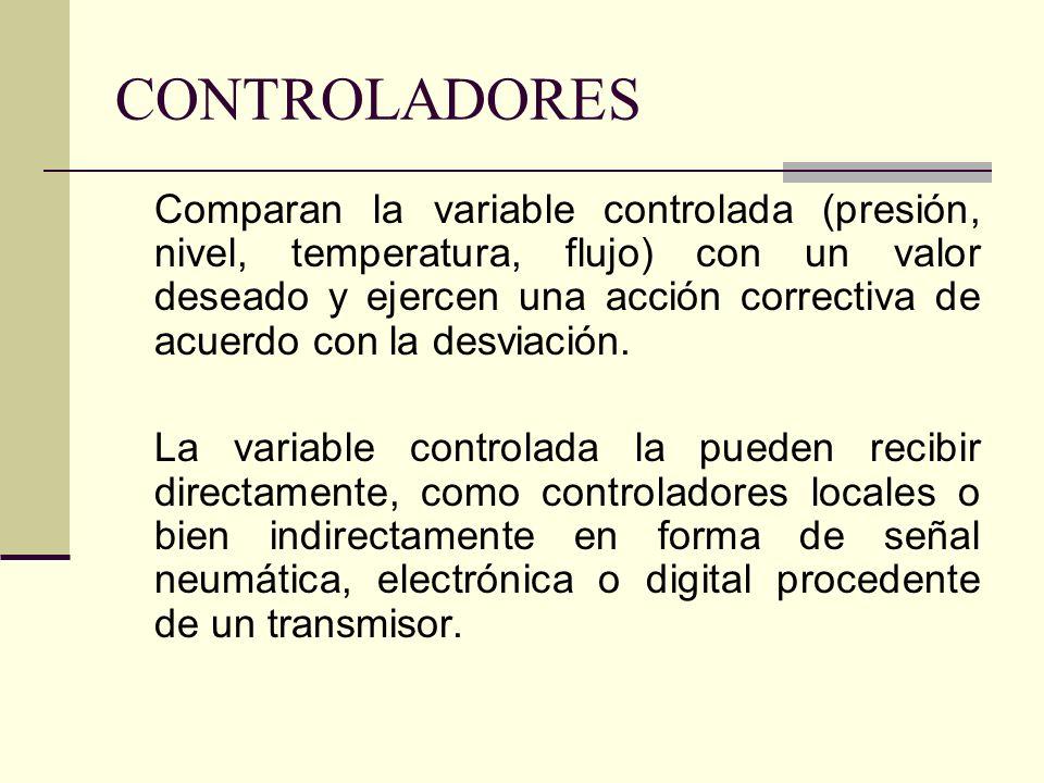 CONTROLADORES Comparan la variable controlada (presión, nivel, temperatura, flujo) con un valor deseado y ejercen una acción correctiva de acuerdo con