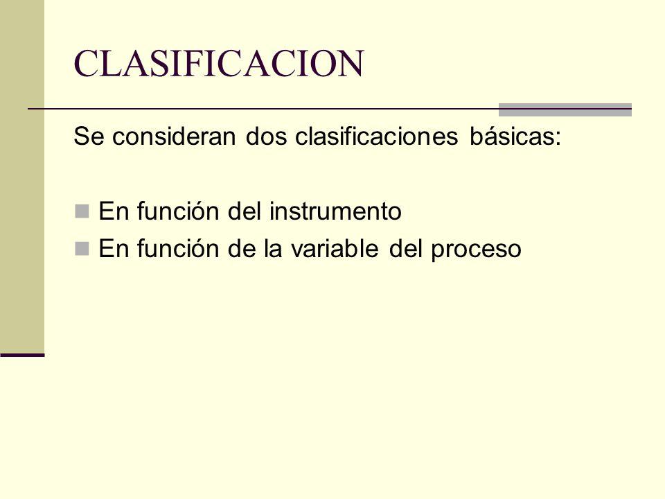 CLASIFICACION Se consideran dos clasificaciones básicas: En función del instrumento En función de la variable del proceso