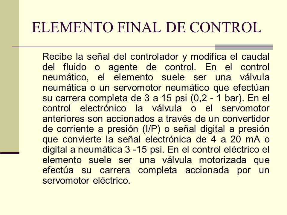 ELEMENTO FINAL DE CONTROL Recibe la señal del controlador y modifica el caudal del fluido o agente de control. En el control neumático, el elemento su
