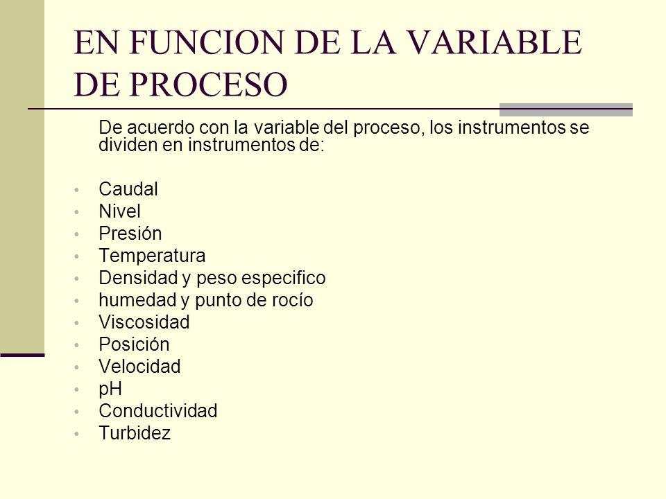 EN FUNCION DE LA VARIABLE DE PROCESO De acuerdo con la variable del proceso, los instrumentos se dividen en instrumentos de: Caudal Nivel Presión Temp