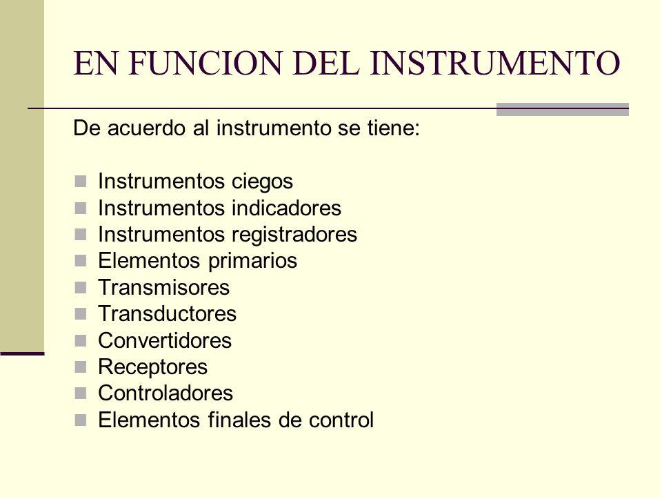 EN FUNCION DEL INSTRUMENTO De acuerdo al instrumento se tiene: Instrumentos ciegos Instrumentos indicadores Instrumentos registradores Elementos prima