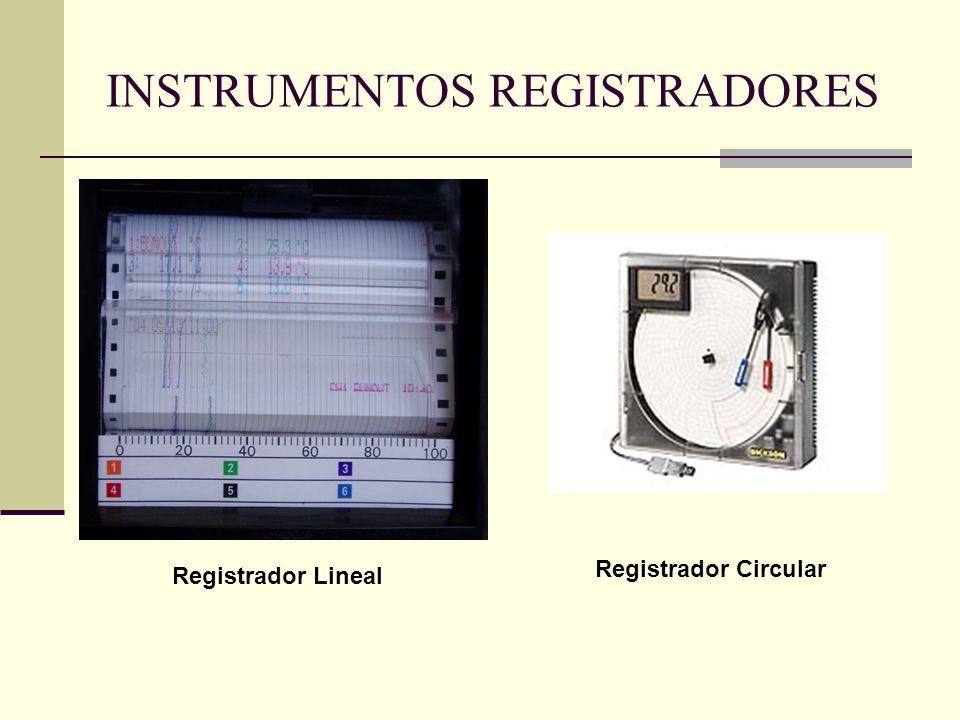 INSTRUMENTOS REGISTRADORES Registrador Lineal Registrador Circular